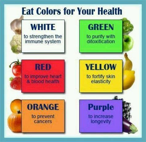 healthy colors nutrition tip food ideas pinterest
