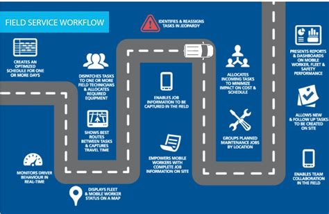 mobile service manager field service management features improve mobile workforce
