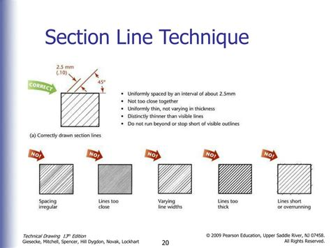 section cut line ppt sectional views powerpoint presentation id 371747