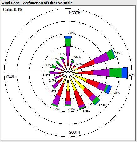 wind speed diagram matt mudano s map windrose