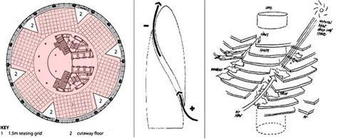 30 st mary axe floor plan the gherkin floorplan buscar con google arquitectura