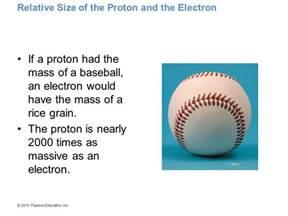 Relative Mass Of A Proton Southwestern Oklahoma State Ppt