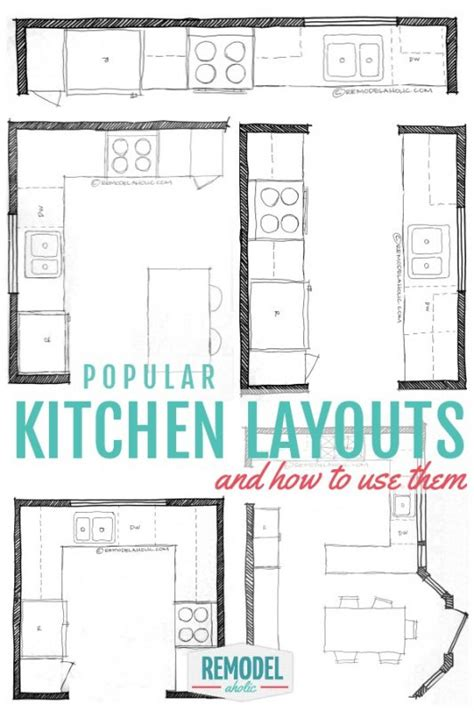 How To Plan A Kitchen Design by Remodelaholic Popular Kitchen Layouts And How To Use Them