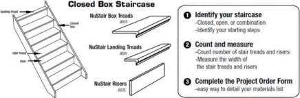 Home Interior Representative request a quote or order stair treads and parts nustair