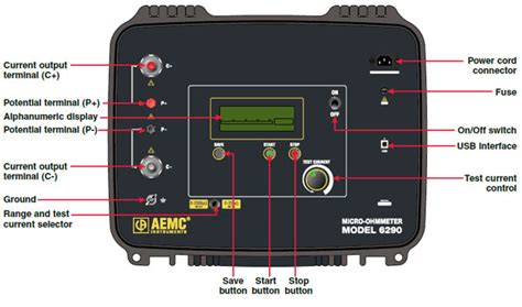 how to check resistor with ohmmeter how to test a resistor with an ohmmeter 28 images megger dlro10 low resistance ohmmeter dlro