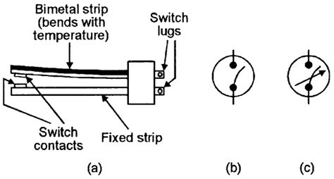 door switch symbol electrical and telecoms quot quot sc quot 1 quot st quot quot edraw