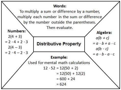 distributive property w variables gcs secondary math