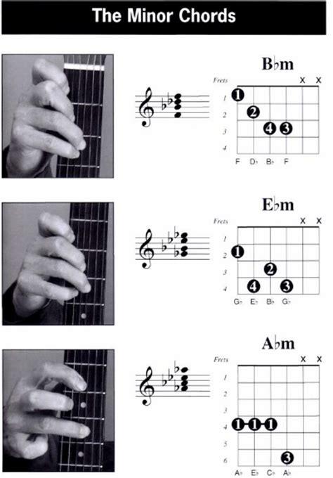 belajar kunci gitar tony q kangen chord bumi menunggu tony q chord manteman tony q