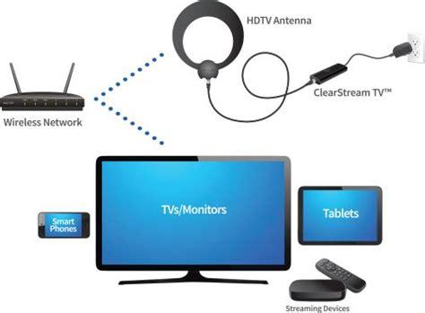 clearstream tv wireless tv tuner adapter  antennas