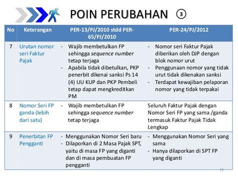 sosialisasi per 24 tahun 2012 tentang faktur pajak