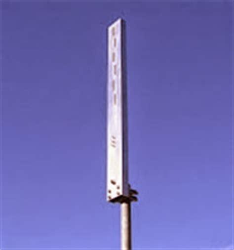 Antena Arahan pengertian dan jenis antena jaringan belajar
