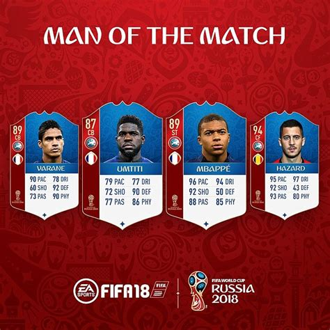 kylian mbappe in fifa 18 kylian mbappe gets fut upgrade after taking 2018 world cup