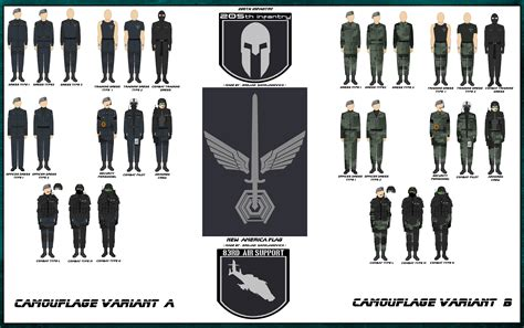 the system uniform types by milosh andrich on deviantart