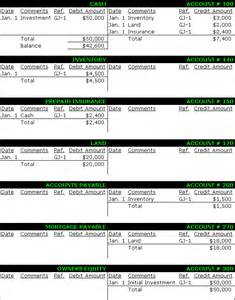 9 general ledger accounting exles fancy resume