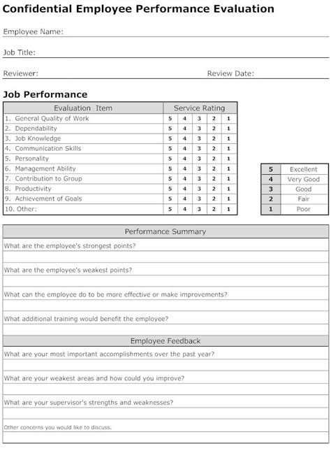 employee performance evaluation form template career