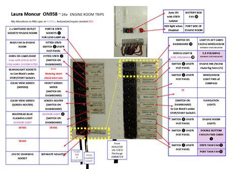 html layout engine electrics 1