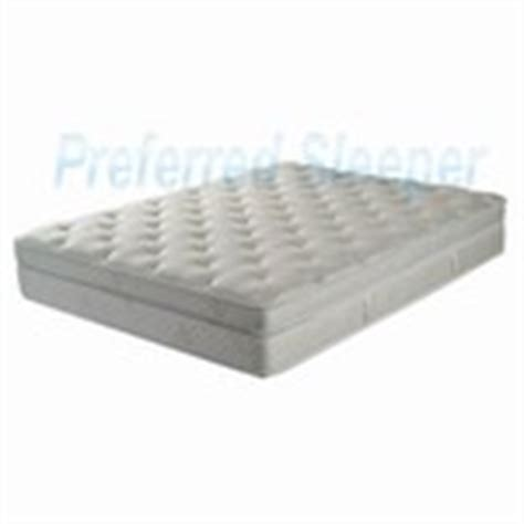 best replacement mattress for adjustable beds for sale