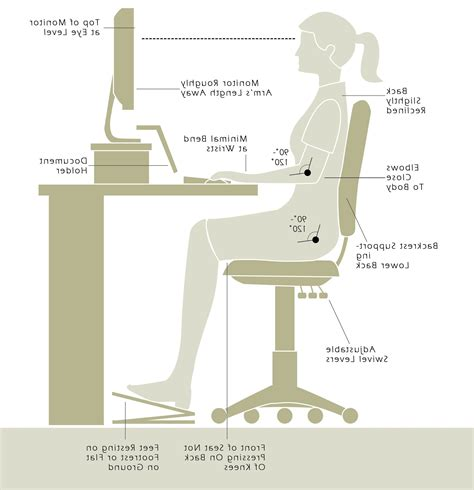 Ergonomic Desk Setup Innovative Proper Ergonomics In The Workplace Regarding Proper Desk Ergonomics