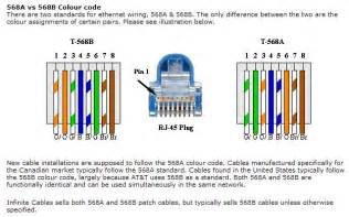 cat 5 cable color code ad4 wiring