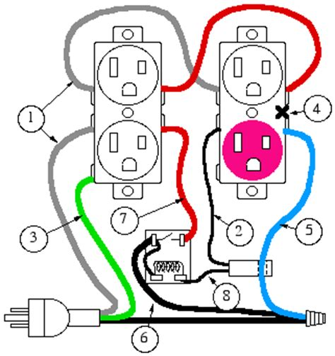 basic wiring duplex receptacle electrical outlets two in