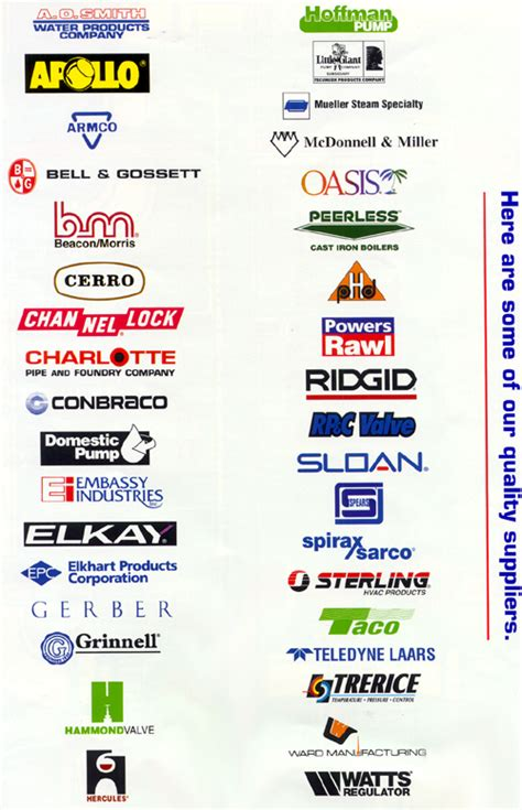 Plumbing Manufacturers List by Plumbing Supply Store