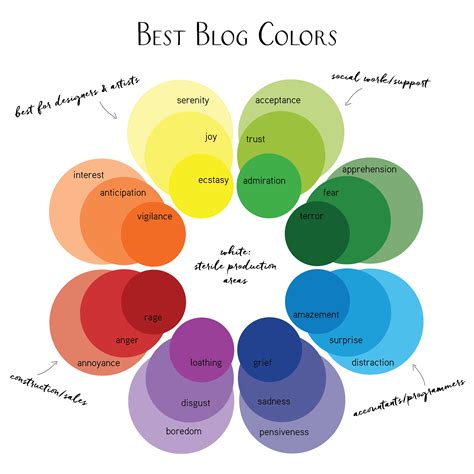choosing the best colors for your bloguettes