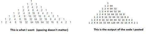 pyramid pattern of numbers in java loops printing a centered pyramid in java with ascending