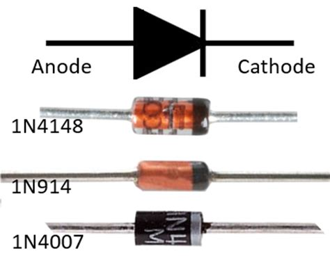 what are different types of diode