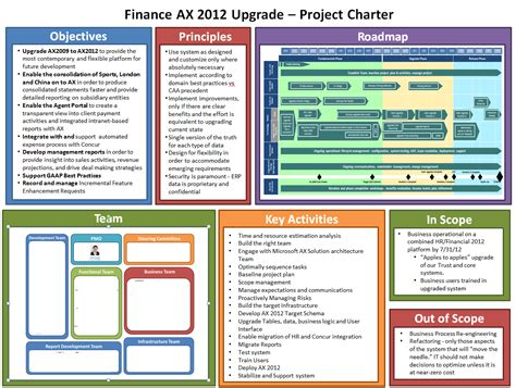 one page project charter template exle lss project charter pm pmo and other business