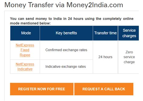 hdfc bank quickremit best bank or website to transfer money from singapore to