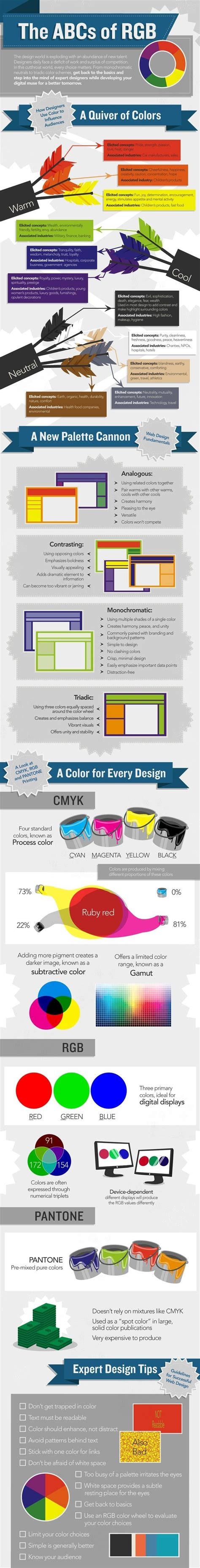 web layout theory 38 best graphic design images on pinterest typography