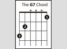 Guitar Lesson G7 Chord | The Music Workshop G 7 Chord Guitar