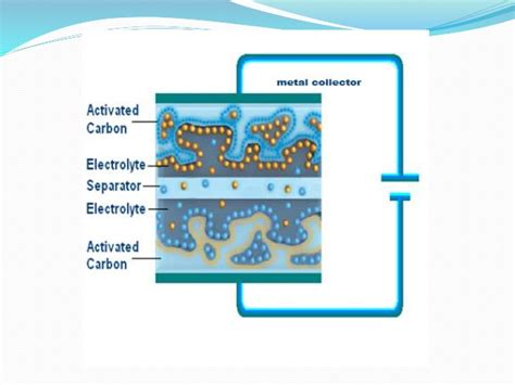 ultrasonic capacitor ppt edlc capacitor ppt 28 images effect of time constant of capacitor 28 images electrical