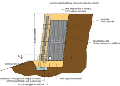 come fare un terrazzamento parete in legno per giardino referenze di giardini