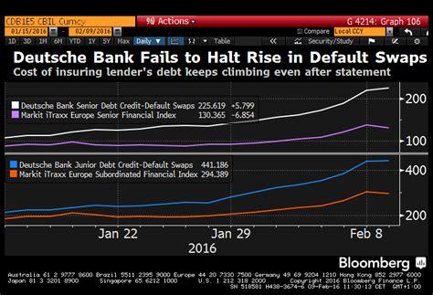 deutsche bank in meiner nähe deutsche bank ujistila investory že m 225 na v 253 platu kup 243 nu