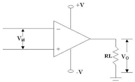 Penguat Operasional Op Teori Dan Rangkaian Dasar Original dcac op sebagai komparator