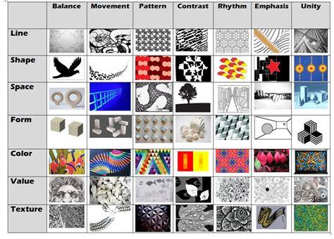 design art terms elements and principles of art matrix mrs zotos art 1
