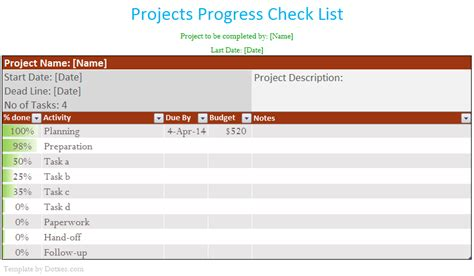 project activity list template excel project to do list template with completion percentage