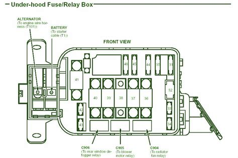 1993 honda civic 1 6l alternator fuse box diagram