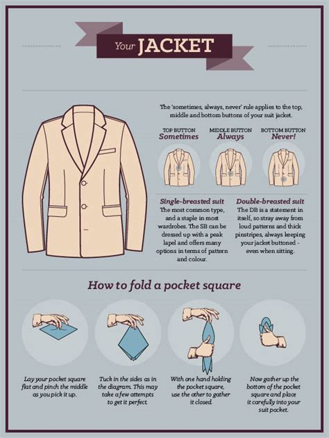 the gentlemans guide to the gentleman s guide to wearing a suit infographic