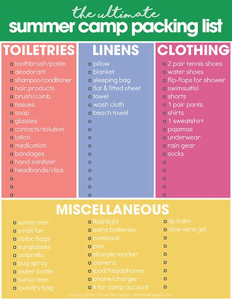 packing lists summer c packing list free printable packing list for