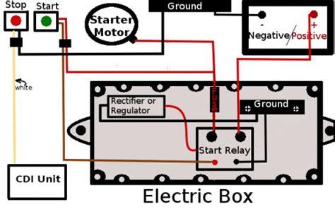 yamaha kt100 wiring diagram rotax 377 wiring diagram