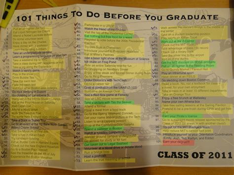 Do You To An Mba Before A Phd by 101 Things To Do Before You Graduate Mit Admissions