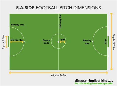 football ground measurement in meter football pitch sizes a guide to football pitch sizes