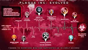 plague inc evolved трейнер/trainer +4 latest steam vikingking0333