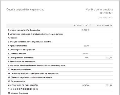 fechas la devolucion de ganancias informe de p 233 rdidas y ganancias reviso contabilidad en