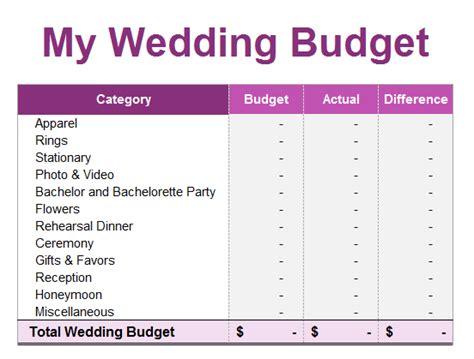 S Wedding Budget by Wedding Budget Spreadsheet Money