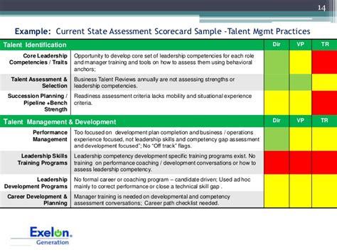 Talent Management Power Point Presentation Talent Acquisition Scorecard Template