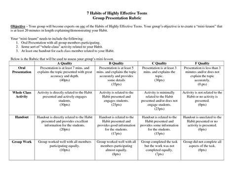 7 Habits Of Highly Effective Teenagers Worksheets by 7 Habits Of Highly Effective Search