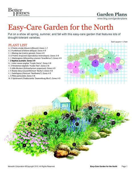 zone 3 garden plans 28 images permaculture zones